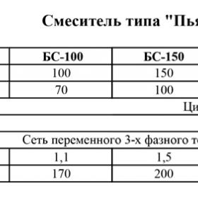 """Смеситель типа """"Пьяная бочка"""" Спектр БС-200"""
